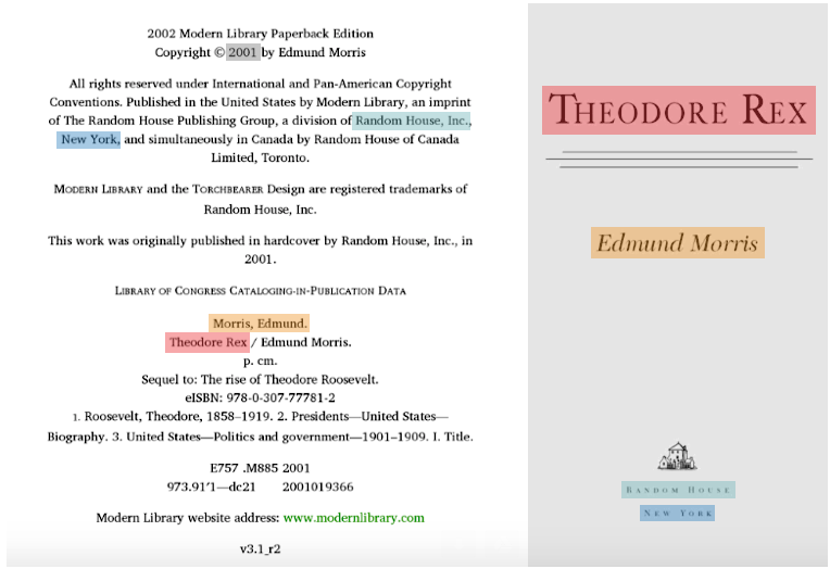 Annotated bibliography national history day nhd theodore rex citation example ccuart Image collections